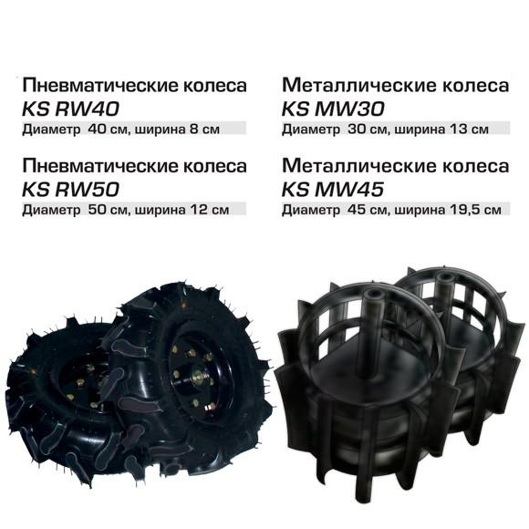 Комплект навесного оборудования Konner&Sohnen колеса